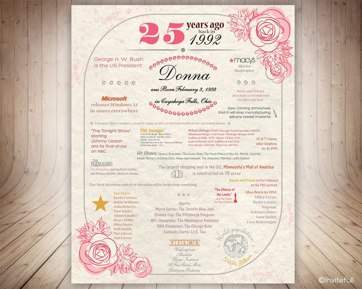 25th Birthday Gift, Personalized 1992 Birthday Sign, 1992 USA events, 25th Birthday Gift for women, 25th Birthday Party by invitefull on Etsy