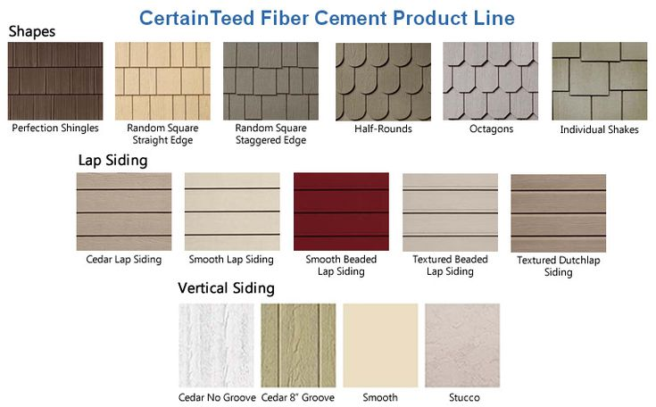 Fiber Cement Board Colors : Best ideas about cement board siding on pinterest