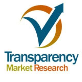 Narrowband Internet-of-Things (IoT) Chipset Market: Commercialized IoT Devices List Expanding Swiftly, observes TMR