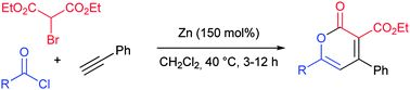 Zinc-mediated addition of diethyl bromomalonate to alkynes for the cascade reaction towards polysubstituted pyranones and tetracarbonyl derivatives