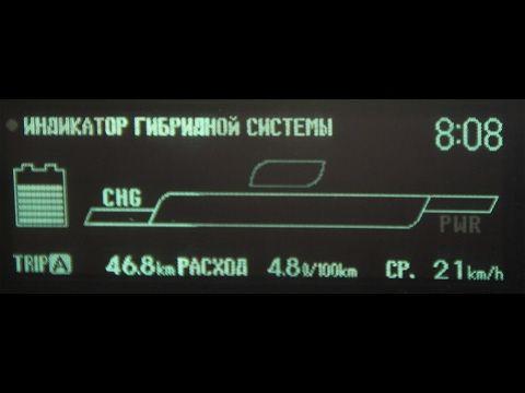 Тойота Приус 30 русификация
