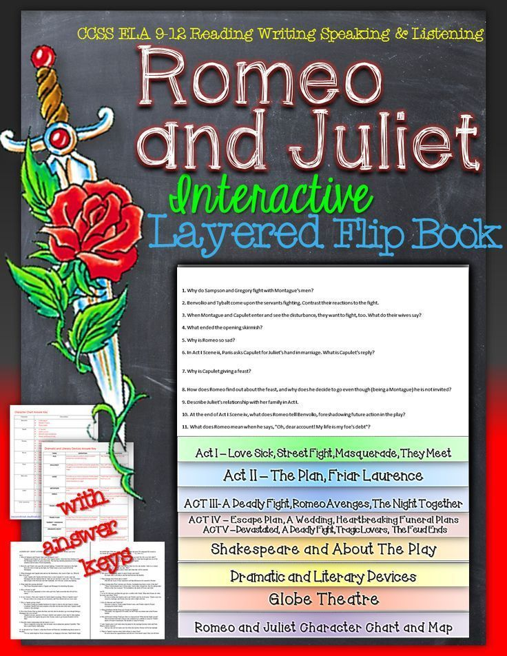 Romeo And Juliet Reading Literature Guide Flip Book Teaching