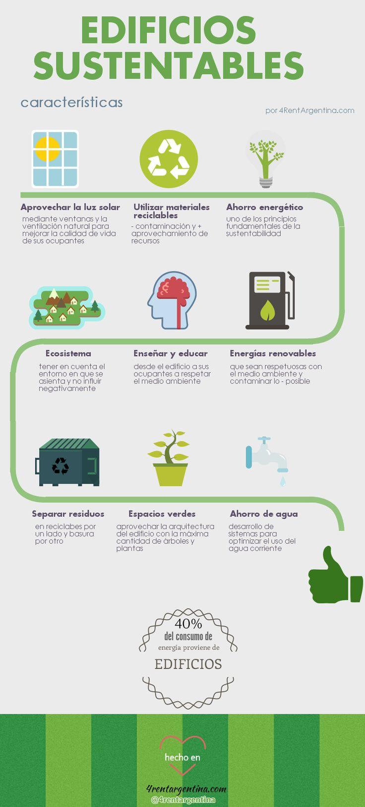 Conocé las principales características que tienen los edificios sustentables.#sustentabilidad #arquitecturasustentable
