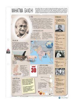 Infografía: Ghandi