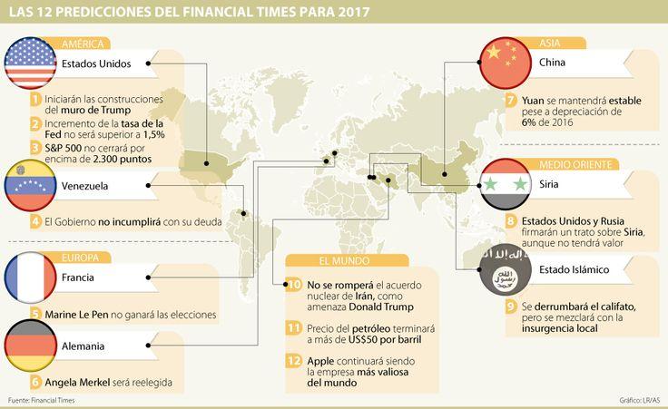 Venezuela no dejará de pagar su deuda pública en 2017, según FT