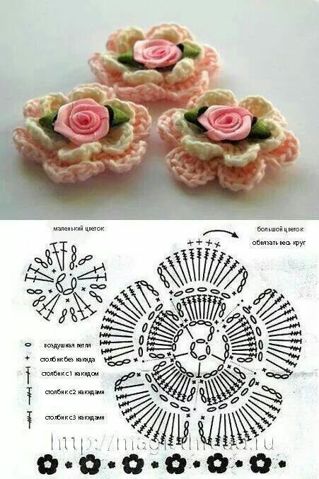 Ross crochet pattern