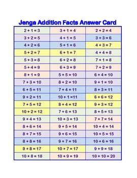 FREE Addition Facts Jenga