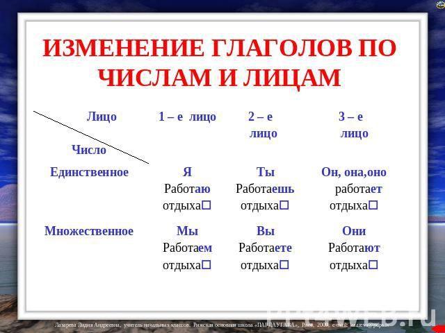 Готовые домашние задания по английскому языку 6 класс биболетова добрынина трубанева