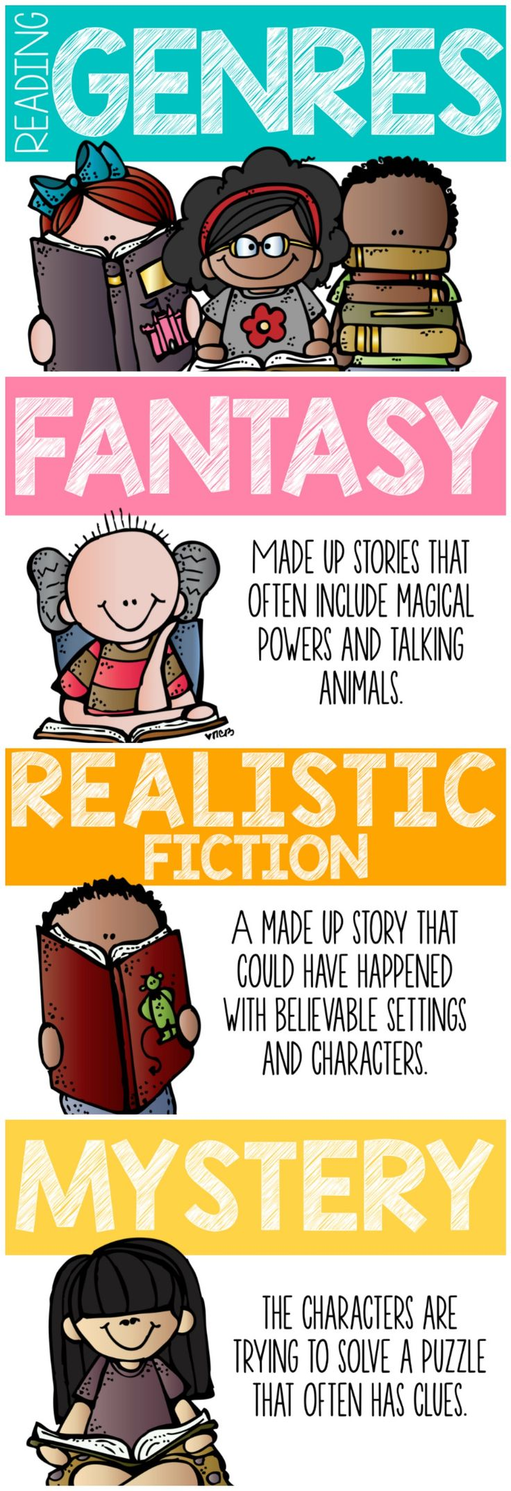 Reading Genre Posts