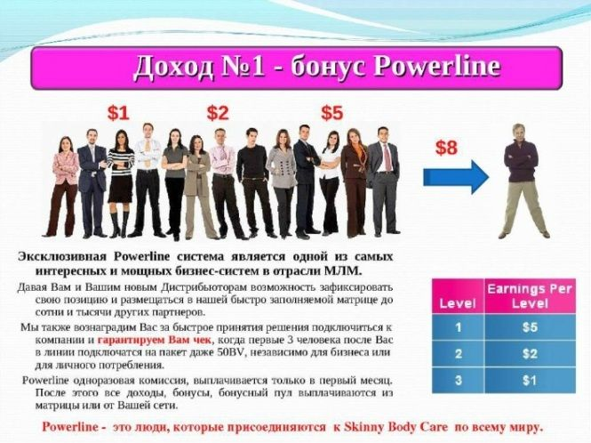 8 бонусов компании