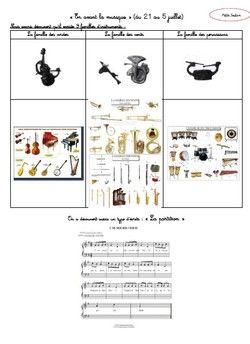 Projet « En avant la musique » - Petite Section