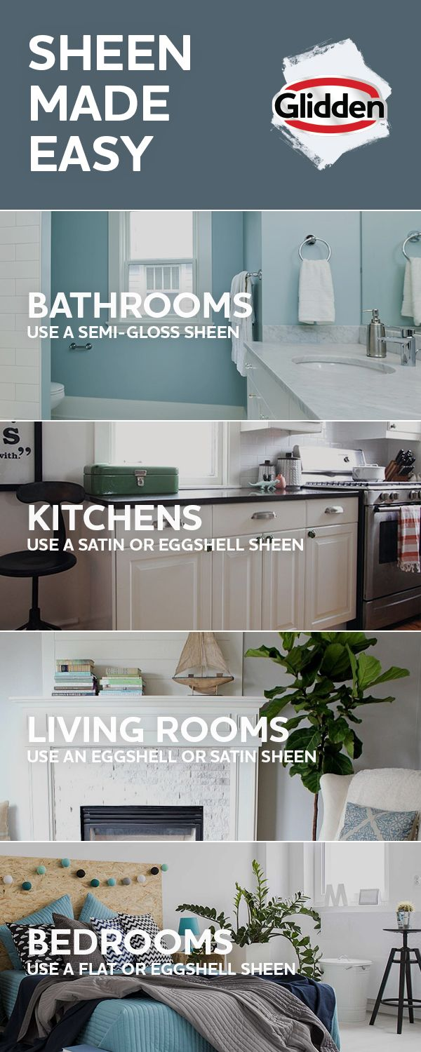 What Exactly Is A Paint Sheen Painting Bathroom Paint Sheen Painting Bathroom Cabinets