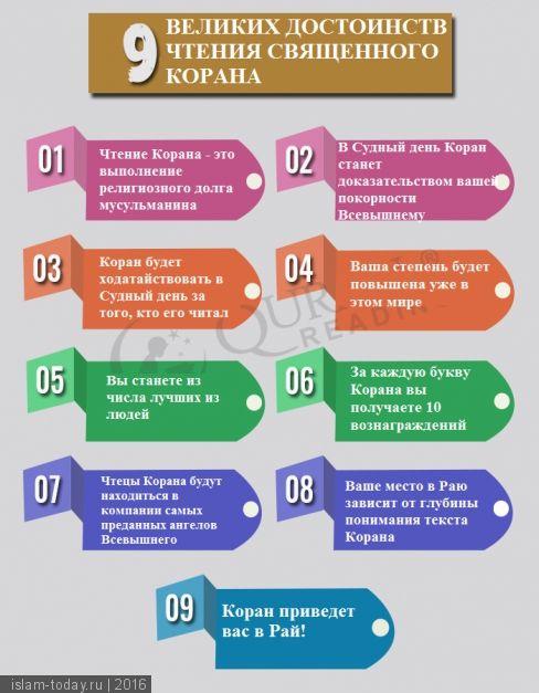 Инфографика (NEW!) – фото – портал «Ислам сегодня»