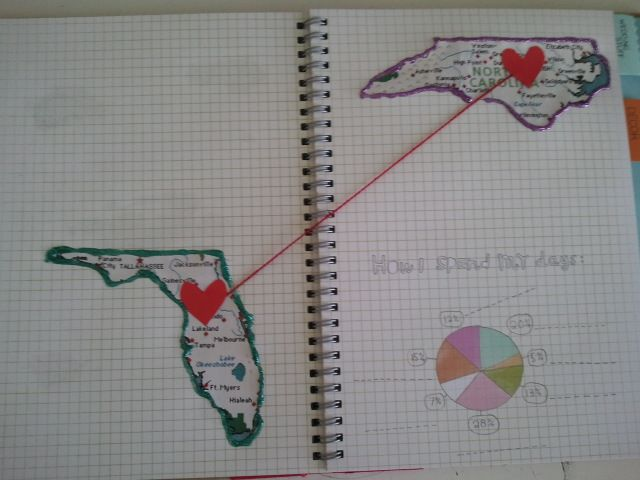 Cute scrapbooking idea if you have a boyfriend or girlfriend in another state :)