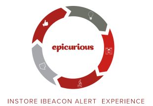 M2M-Epicurious-01