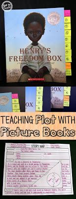 Got to Teach!: Teaching Plot with Picture Books