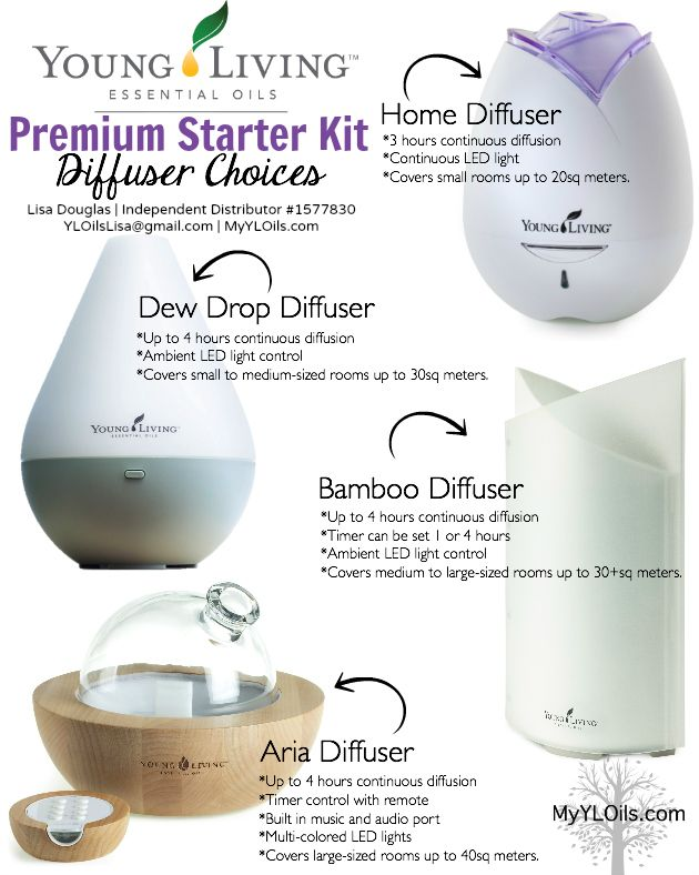 2015 New Premium Starter Kit Diffuser Choices | MyYLOils.com