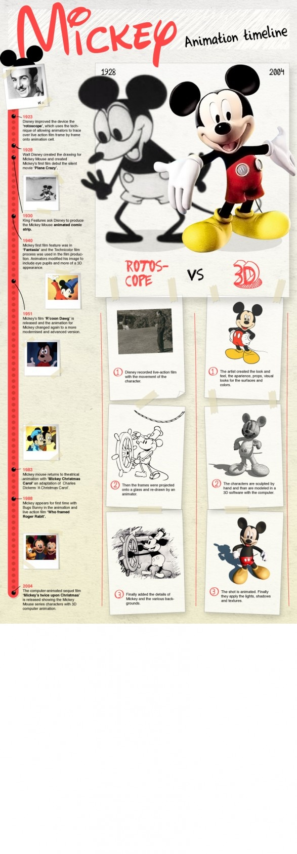 12 best [An] Animation images on Pinterest | Info graphics ...