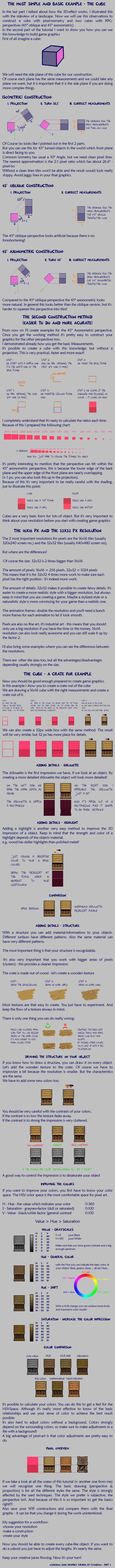 Pixel Art Tutorial 3 - The 'perfect' crate by ~Cyangmou