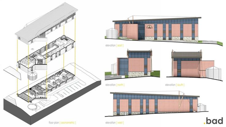 Image result for revit section perspective tutorial