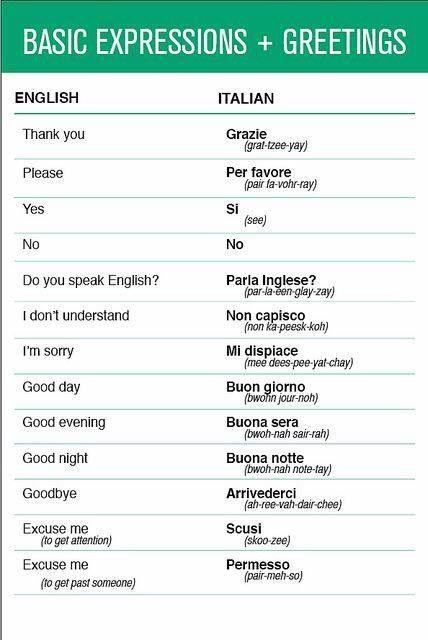 Italian/English words   Scorpio/ Italian...   Pinterest