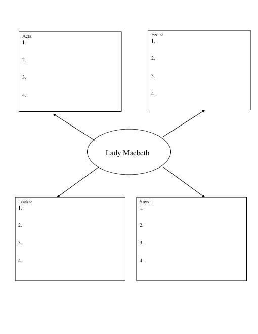 best macbeth analysis ideas the macbeth eight pages of graphic organizers tailored for macbeth character analysis easy to modify for