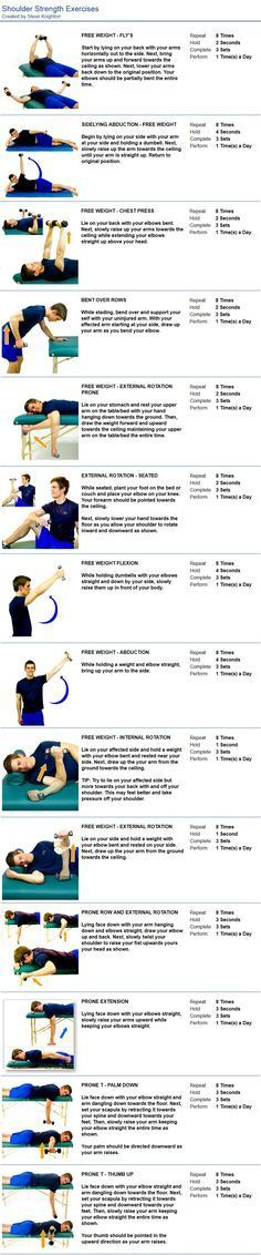 rotator cuff physical therapy pdf
