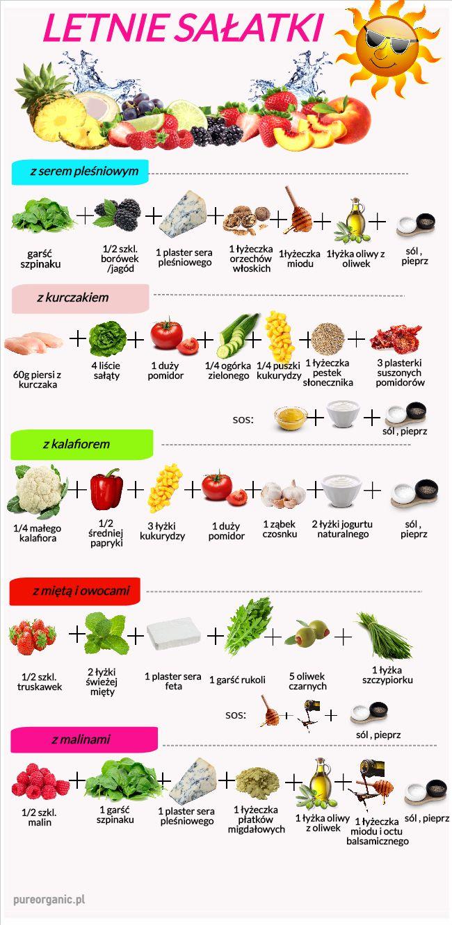 Szybkie sałatki na lato - dietetyczne :-) nie tylko dla ludzi będących na diecie :-) #sałatki #lato #zdrowie #letniesalatki