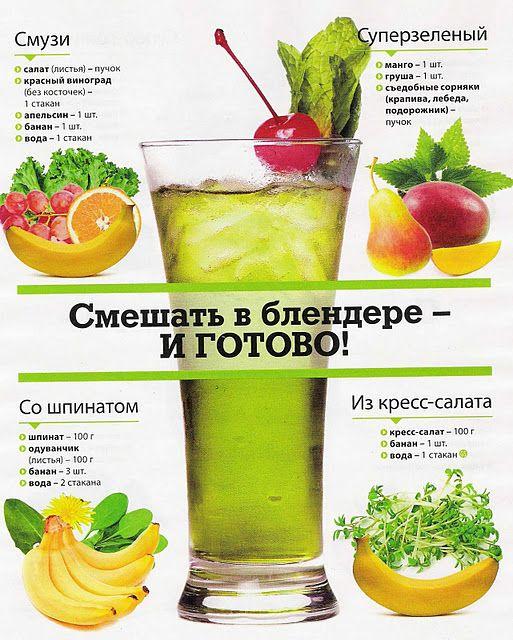 все рецепты зеленых коктейлей