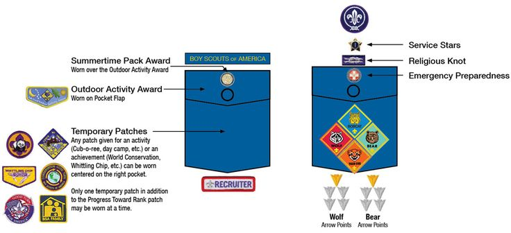 cub scout badge patch placement- great for new scouts