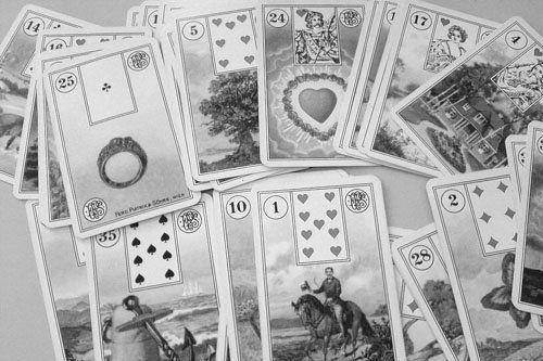 Význam karet ANO/NE