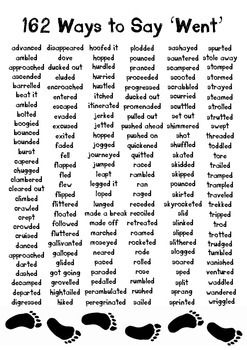 Ways to Say 'Went' Display Poster