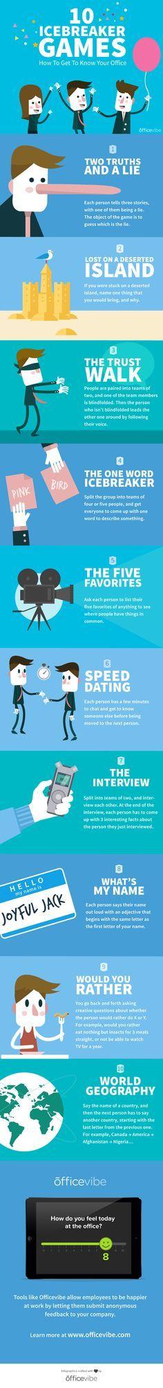 Dating ggg