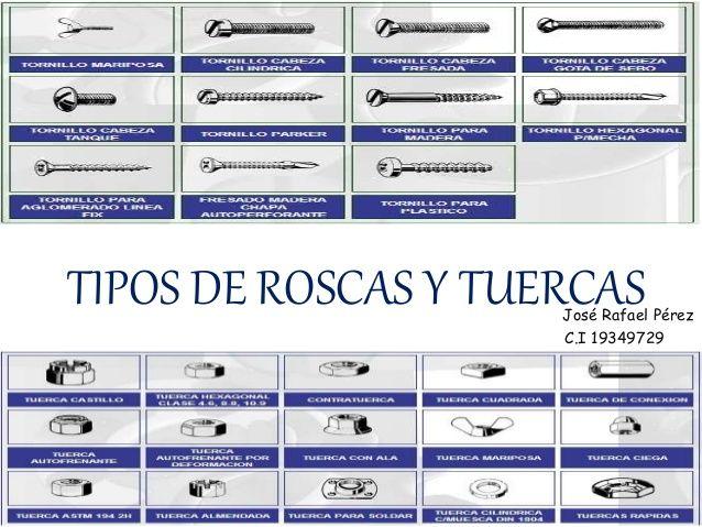 Tipos de roscas y tuercasjos rafael p rez c i 19349729 for Tipos de tuercas