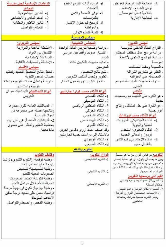 ملخصات للمراجعة للاساتذة المقبلين على مسابقة استاذ رئيسي مدونة تعلم Teach Arabic Blog Posts Teaching
