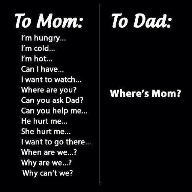 Pretty much spot on. Even now if I ring home and dad answers I ask where my mum is!