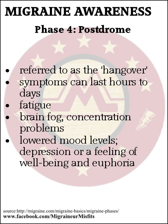 Phase 4 of migraine attack: Postdrome