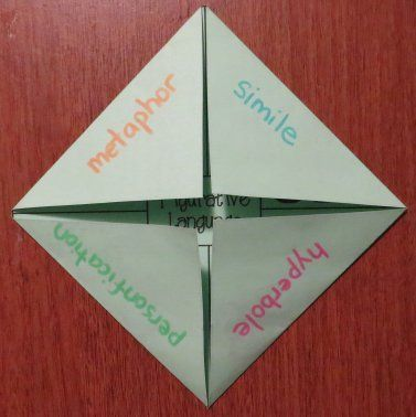 Everybody used to love making fortune tellers in school but the teachers made us throw them away. This could be a good way to review over something or study.