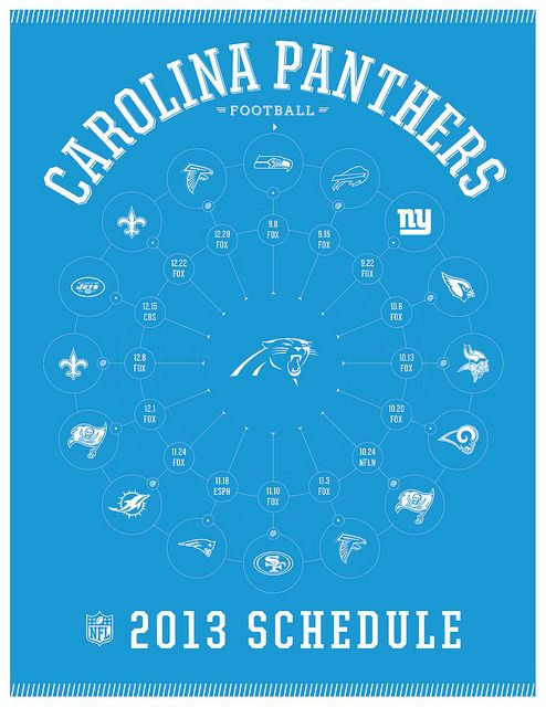 Carolina Panthers 2013 Schedule