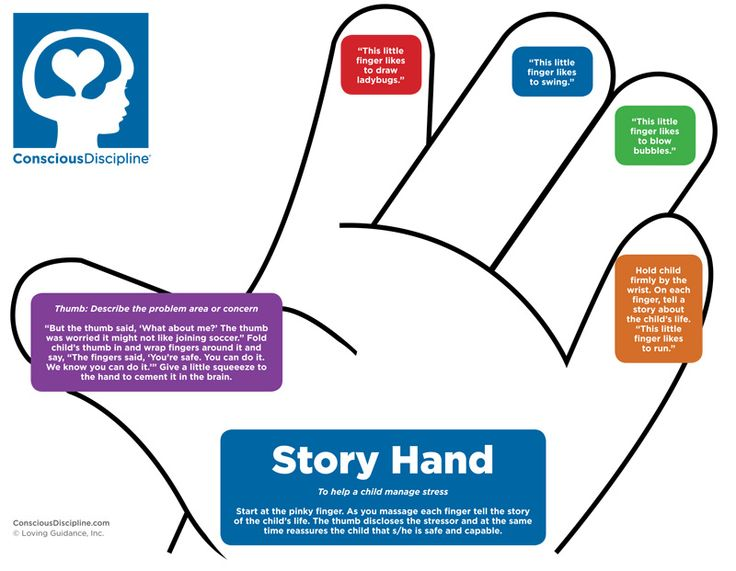 Story Hand Graphic: This graphic summarizes how to conduct a Story Hand. Slow down, be present, connect and enjoy this profoundly helpful activity with a child who is having a tough time. Click here to learn about more caring connections: http://consciousdiscipline.com/store/pc/I-Love-You-Rituals-4p10.htm