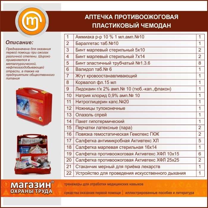 Противоожоговые аптечки ( сумка, пластиковый чемодан). KIT Burns. Designed for first aid in case of burns of varying degrees. Widely used in metallurgy, oil and gas industry, as well as in catering.