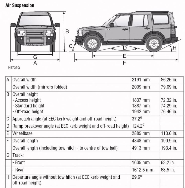 1998 Land Rover Discovery Interior: Land Rover Discovery Interior Dimensions