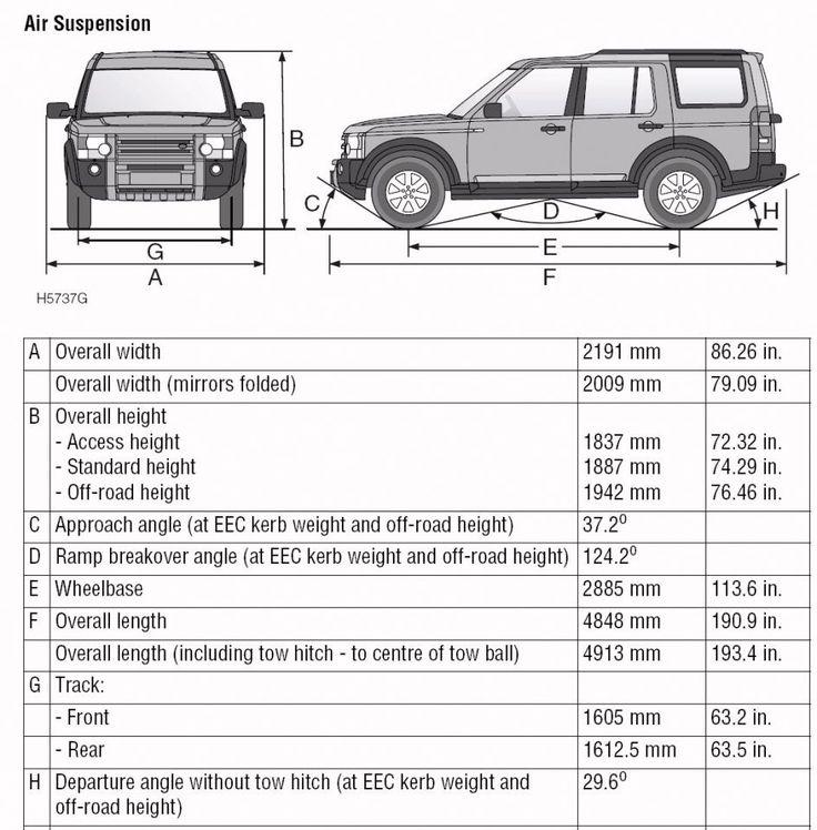 2003 Land Rover Range Rover Interior: Land Rover Discovery Interior Dimensions