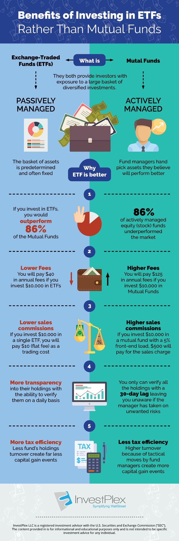 Benefits of Investing in ETFs Rather Than Mutual Funds. #infographics #investing #ETF #funds #MutalFunds #finances #money #business #trading #comparison #benefits #tips #StockExchange #efficiency #effective