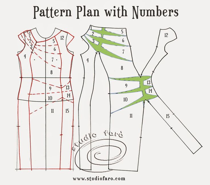 So much fun! well-suited: #PatternPuzzle -Twist Jersey Dress  #JerseyTwist #patternmaking