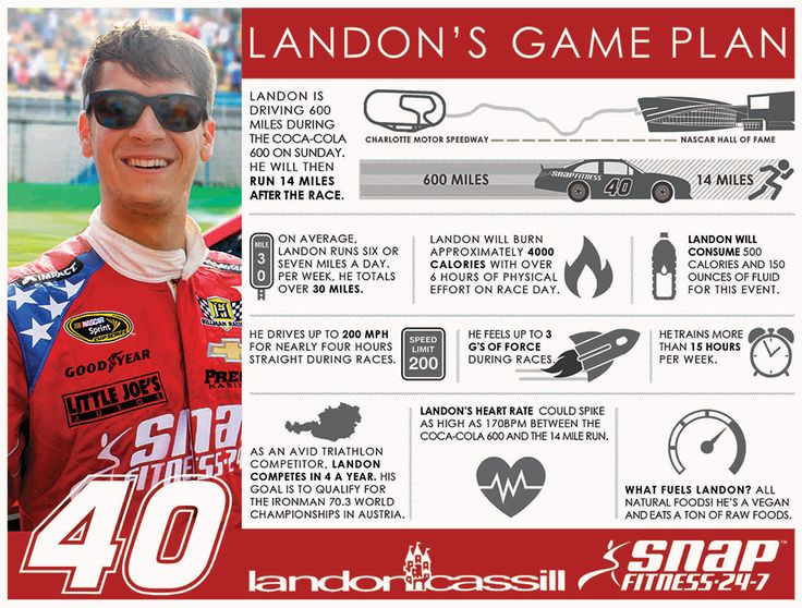 Landon Cassill completes Memorial Day double