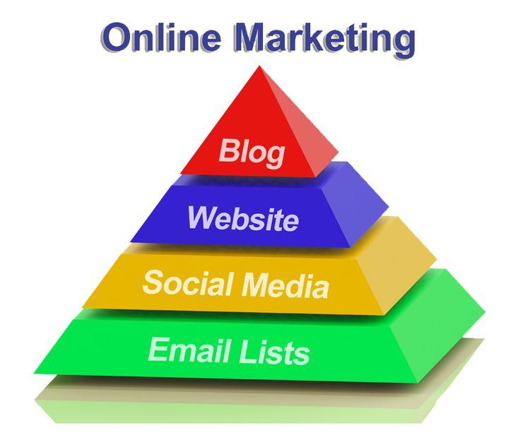 Internet Marketing - http://workwithmontes.com/great-advice-boost-internet-marketing/