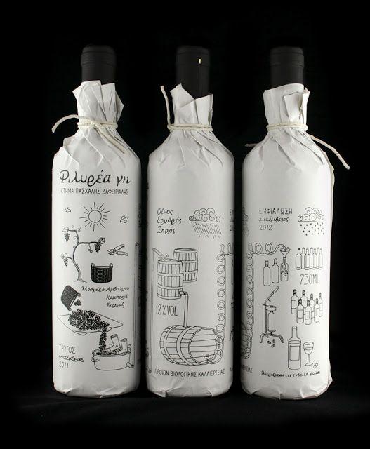 ワインボトルの包装紙。カントリーな手書きデザイン。ワインができるまでの工程をかわいいイラストで表現している。