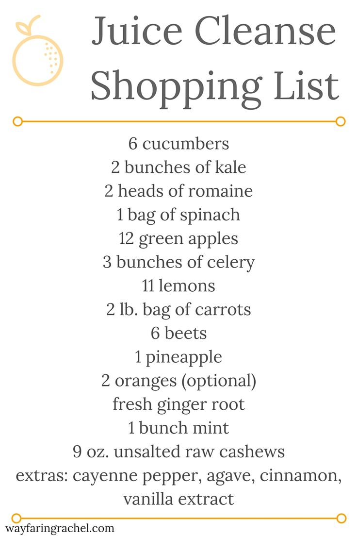 The 25 best blueprint juice ideas on pinterest blueprint blueprint juice cleanse shopping list malvernweather Images