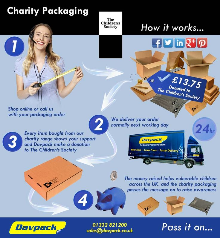 Charity Packaging From Davpack - Works Just Like Charity Christmas Cards!